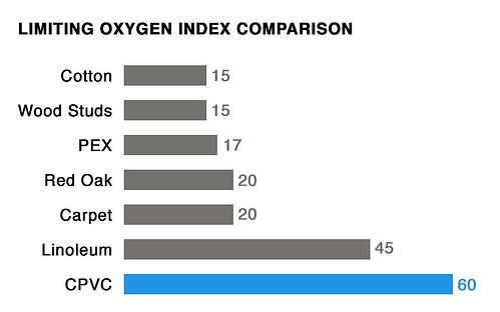 FGG-HealthSafety-limitingOxygen