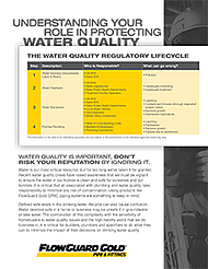 Understanding Your Role in Protecting Water Quality