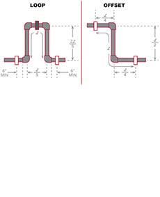 grid-expansion-loop