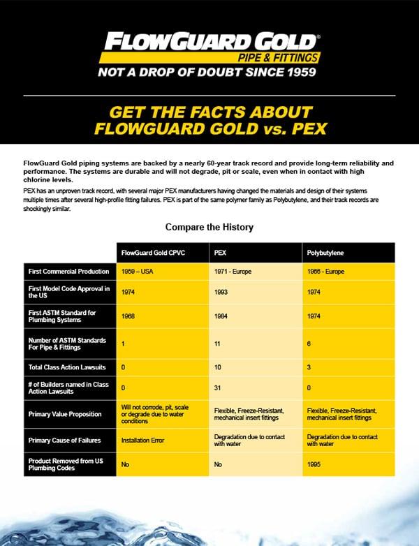 FGG-home-FGG-IBS17-FGG-vs-PEX