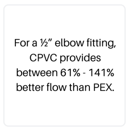 elbow fitting measurement